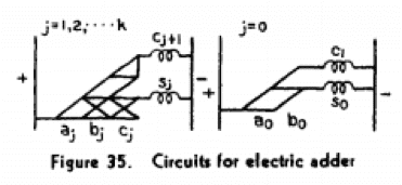 Shannon's adder circuit (University of Virginia)